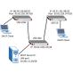 ZyXEL ZYWALL USG-50 Межсетевой экран-мультисервисный шлюз VPN