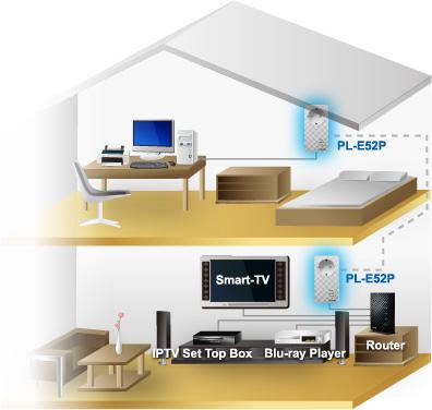ASUS PL-E52P в доме