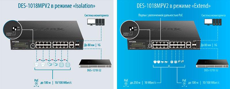 DES-1018MPV2