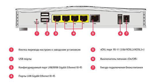 Интерфейс Vigor2765