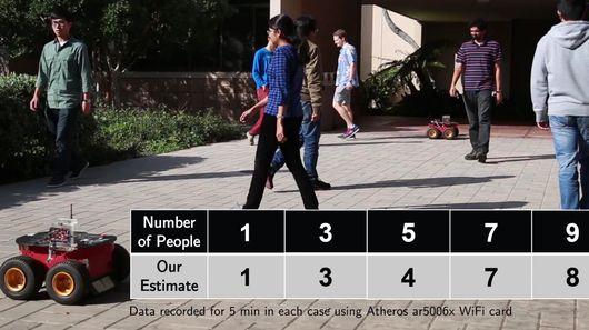 Подсчет людей по Wi-Fi