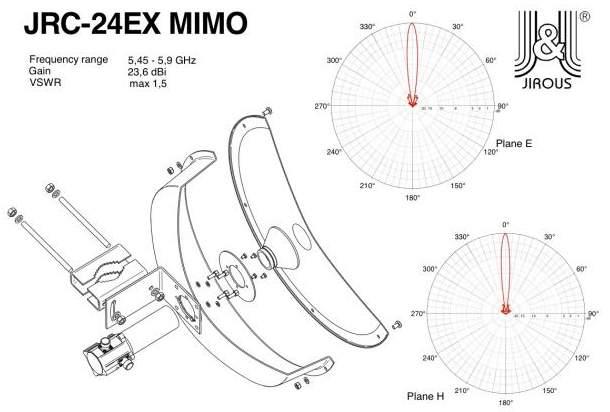jiRous JRC-24EX MIMO