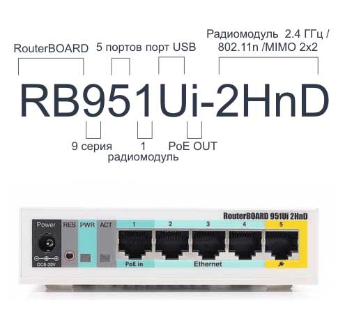 Маркировка Mikrotik RouterBOARD