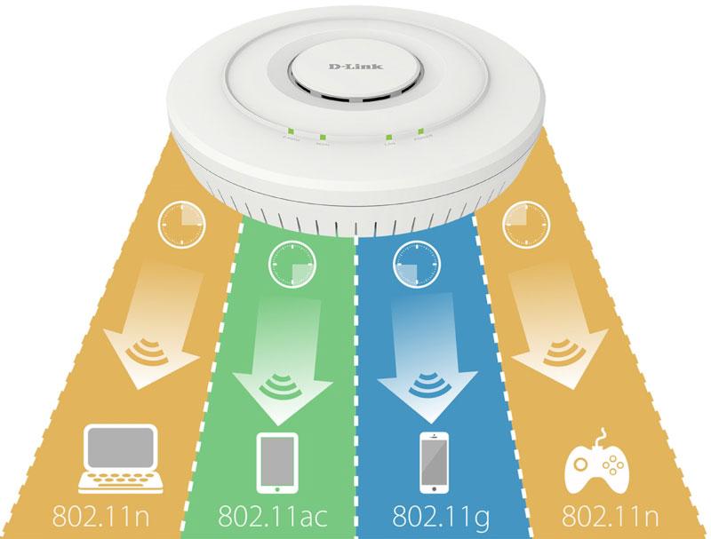 Wi-Fi D-Link